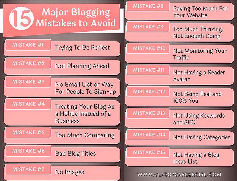 The 15 Major Blogging mistakes to avoid