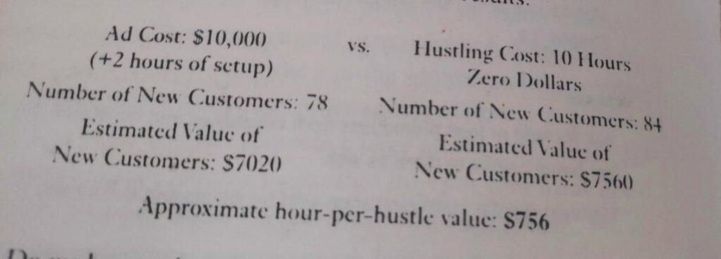 Marketing Vs Hustling - The $100 Startup